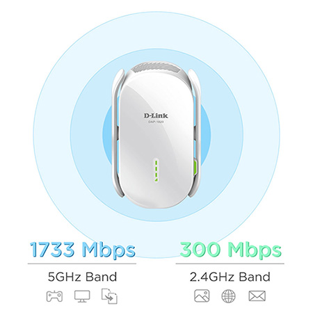 DAP-1820-hight speed Dual-Band Wi-Fi Everywhere
